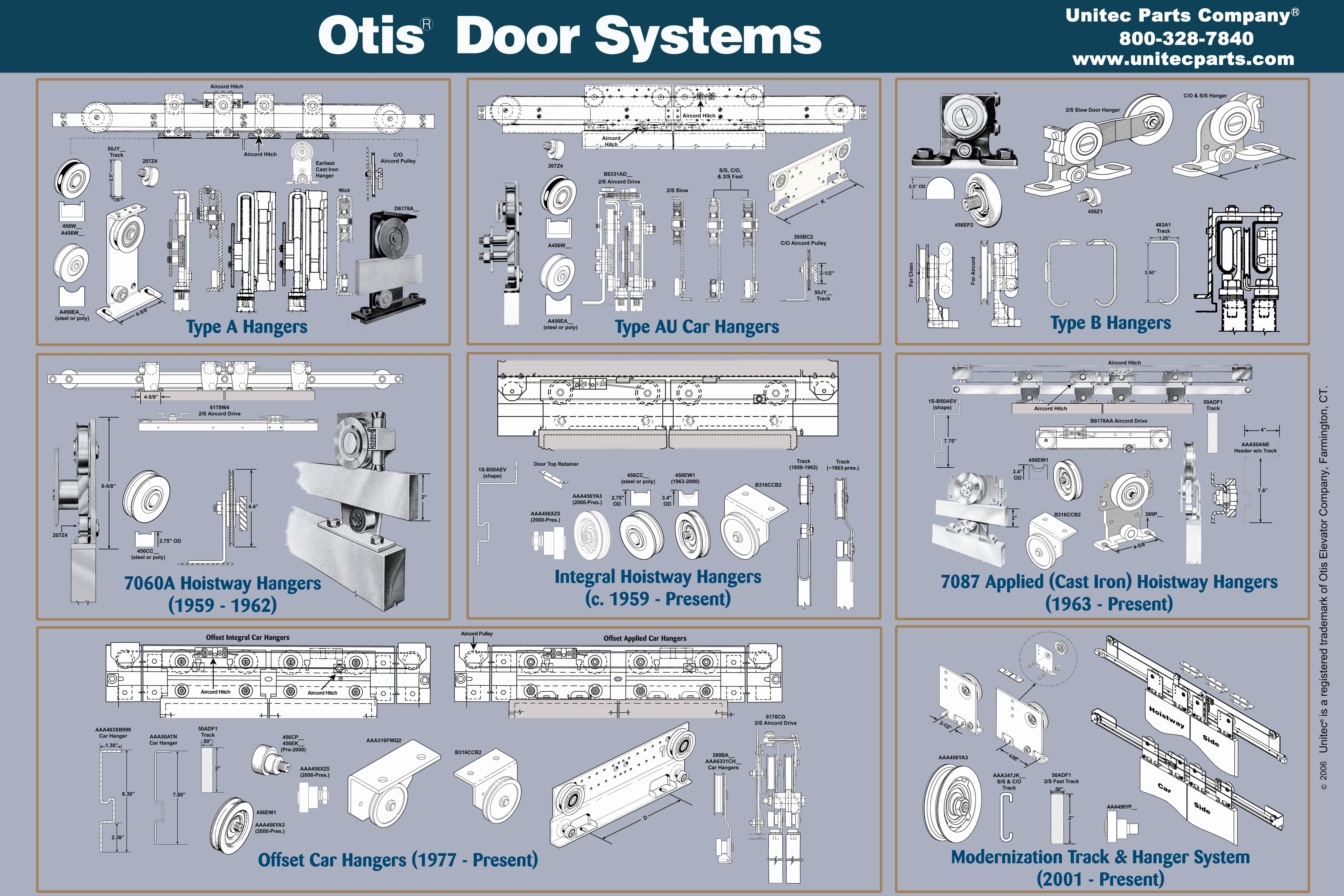 otis elevator wiring diagram   28 wiring diagram images